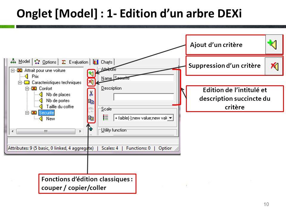 Onglet [Model] : 1- Edition d'un arbre DEXi